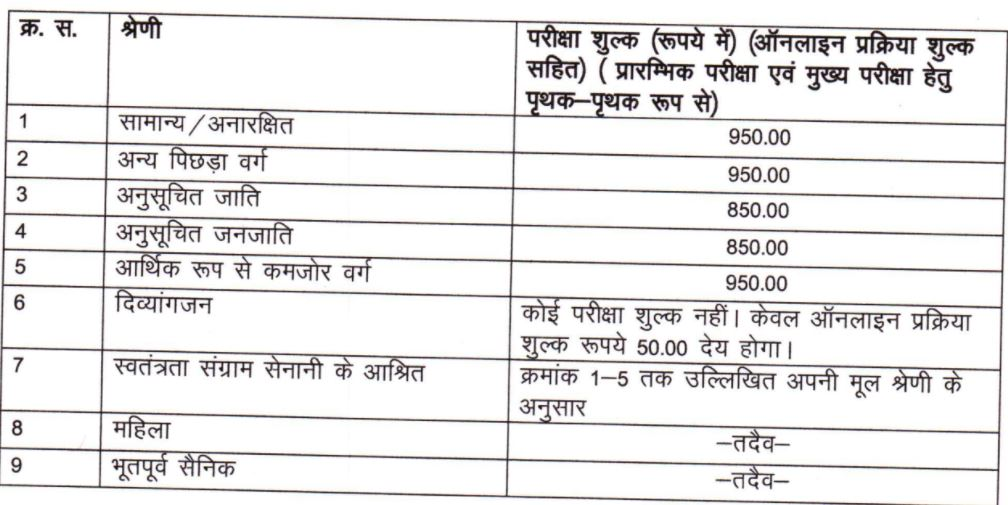 UP Vidhan Sabha Application Fee