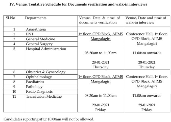 AIIMS Mangalagiri Senior Resident Walkin Dates