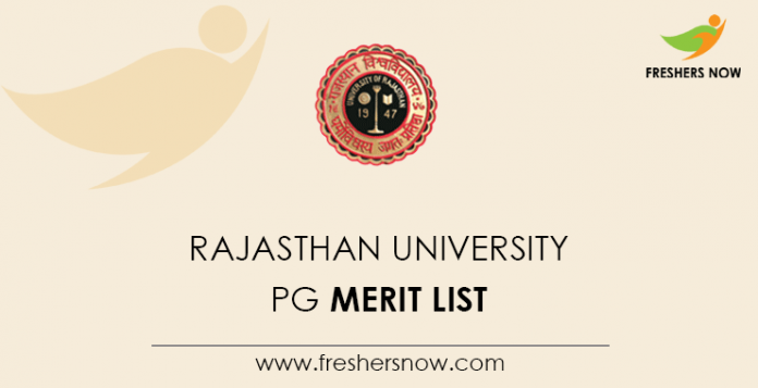 Rajasthan University PG Merit List