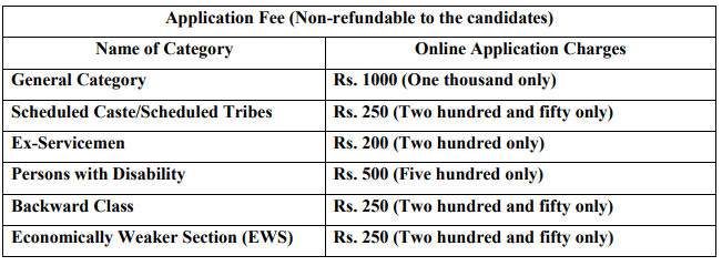 PWRMDC Application Fee