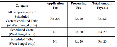 WB Police Application Fee