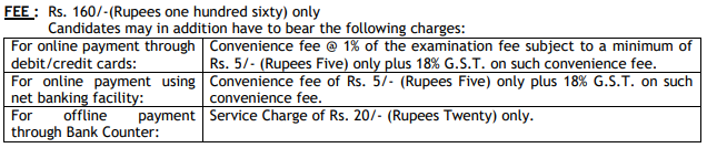 WBPSC Application Fee Image 1