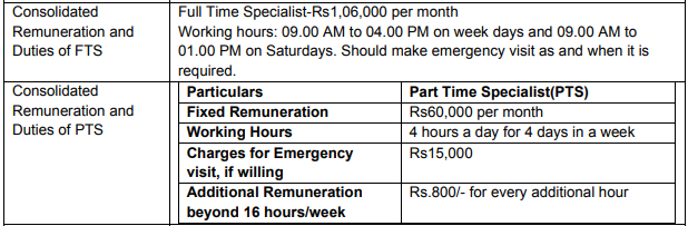 FTS or PTS Salary