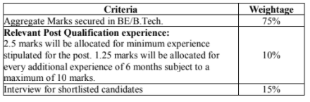 BEL Project Engineer Selection Process