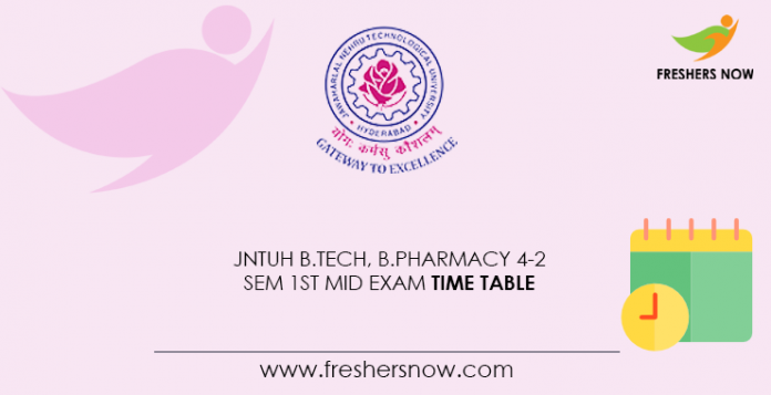 JNTUH-B.Tech,-B.Pharmacy-4-2-Sem-1st-Mid-Exam-Time-Table
