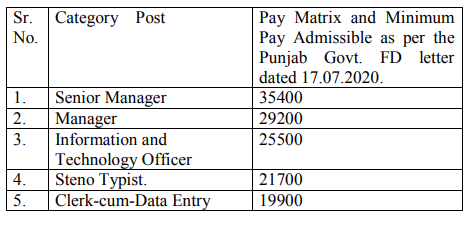 PSCB Salary Details