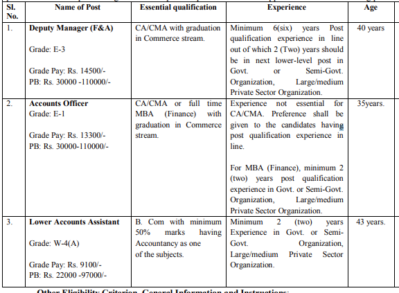 APL Qualifications, Age, Salary